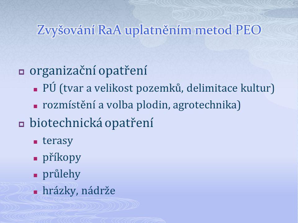  organizační opatření PÚ (tvar a velikost pozemků, delimitace kultur) rozmístění a volba plodin, agrotechnika)  biotechnická opatření terasy příkopy