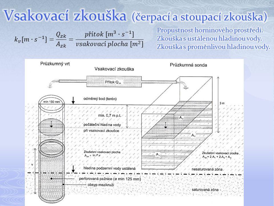  RaA v mikrodepresích  tvarování pozemku (viz techniky závlah)  způsoby řešení odvodnění území  ošetření v drahách povrchového odtoku  volba kultury pozemku (uplatnění IC, ET) Podklad: ČVUT v Praze