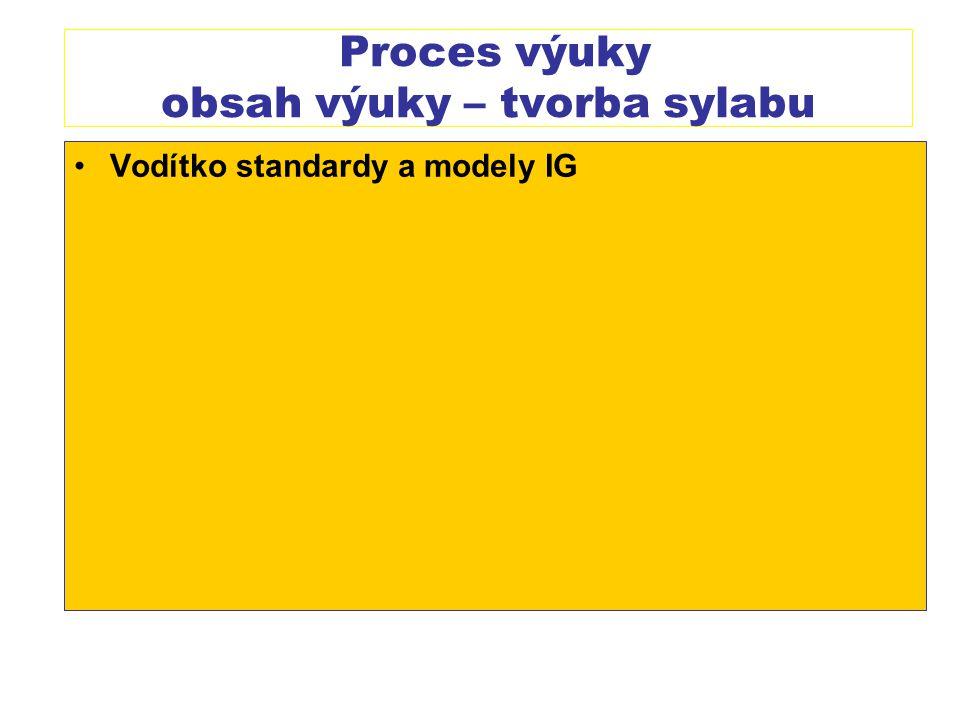 Proces výuky obsah výuky – tvorba sylabu Vodítko standardy a modely IG