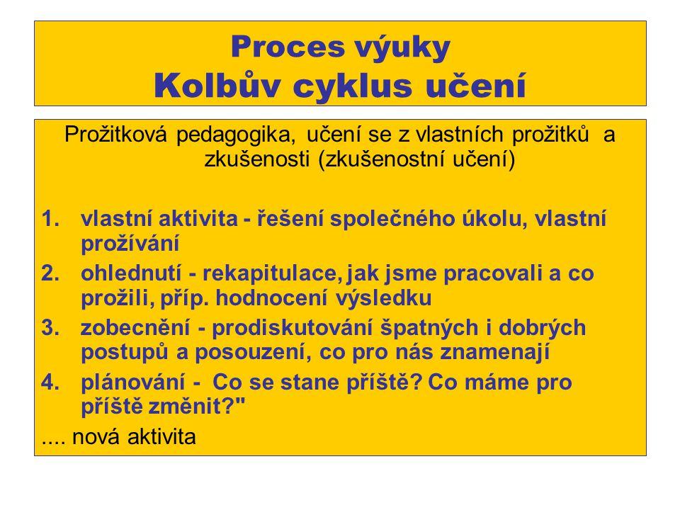 Proces výuky Kolbův cyklus učení Prožitková pedagogika, učení se z vlastních prožitků a zkušenosti (zkušenostní učení) 1.vlastní aktivita - řešení spo