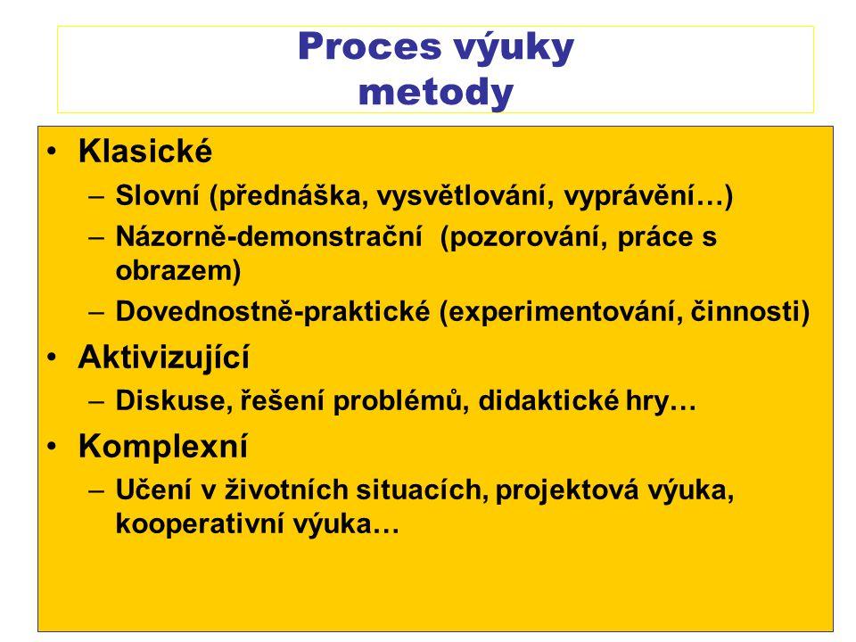 Proces výuky metody Klasické –Slovní (přednáška, vysvětlování, vyprávění…) –Názorně-demonstrační (pozorování, práce s obrazem) –Dovednostně-praktické