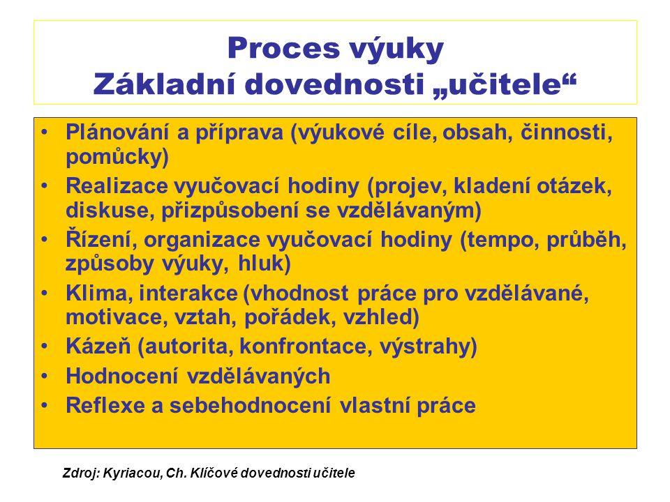 """Proces výuky Základní dovednosti """"učitele"""" Plánování a příprava (výukové cíle, obsah, činnosti, pomůcky) Realizace vyučovací hodiny (projev, kladení o"""