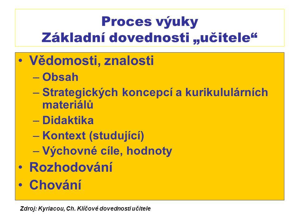 """Proces výuky Základní dovednosti """"učitele"""" Vědomosti, znalosti –Obsah –Strategických koncepcí a kurikululárních materiálů –Didaktika –Kontext (studují"""