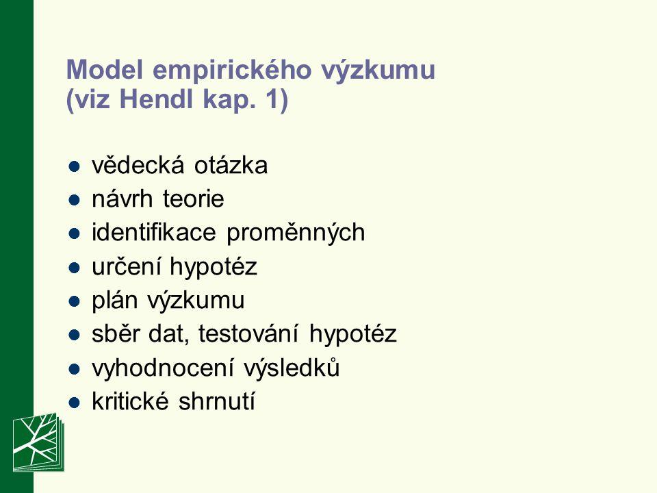 Tvorba teoretického základu výzkumu Teorie Hypotéza Formální model Operacionalizace Empirické indikátory