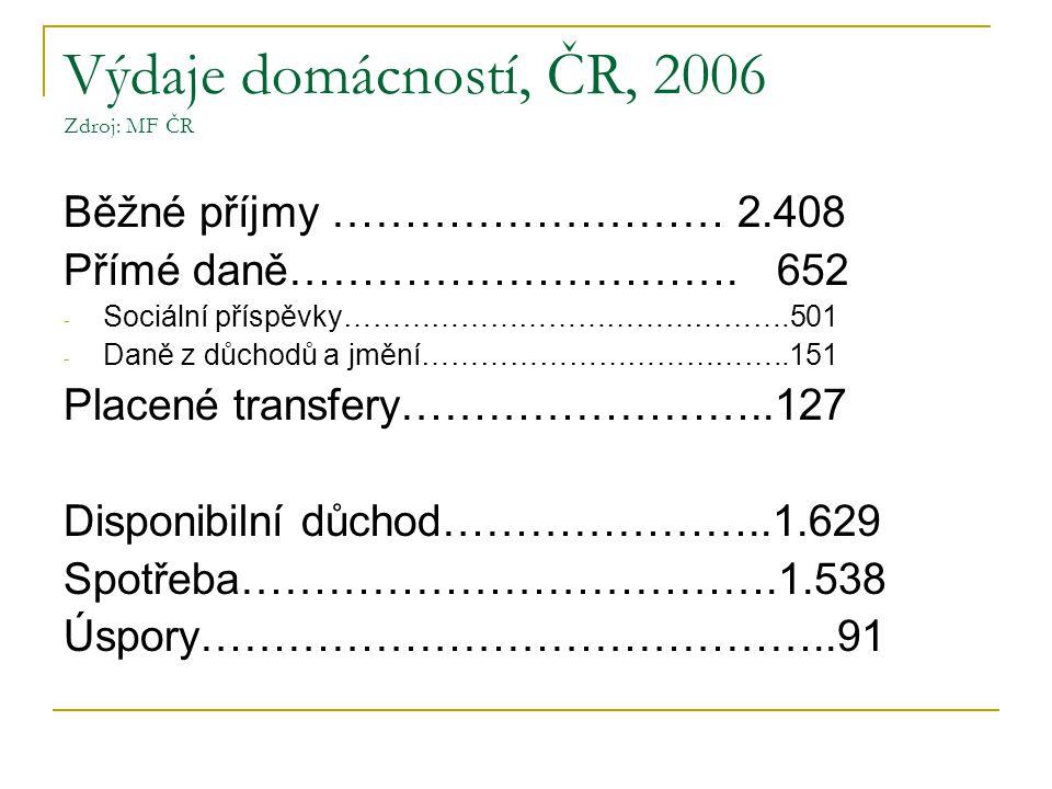 Obr. 8: Rozdělení mezd v roce 2002 Zdroj: tisková zpráva Českého statistického úřadu 6. 10. 2003