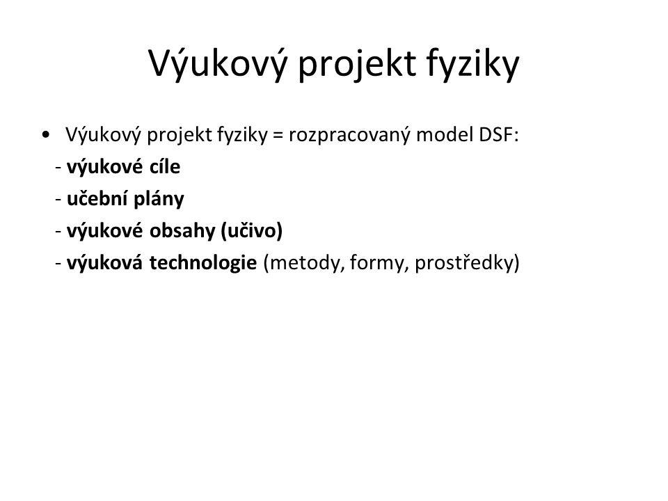 Výukový projekt fyziky Výukový projekt fyziky = rozpracovaný model DSF: - výukové cíle - učební plány - výukové obsahy (učivo) - výuková technologie (metody, formy, prostředky)