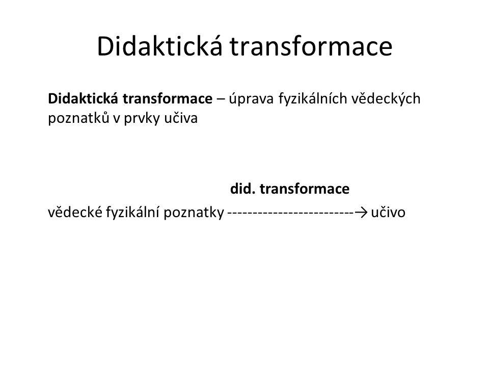 Didaktická transformace Didaktická transformace – úprava fyzikálních vědeckých poznatků v prvky učiva did. transformace vědecké fyzikální poznatky ---