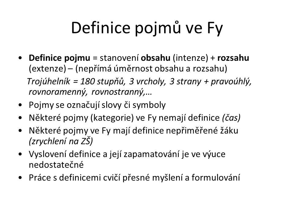 Definice pojmů ve Fy Definice pojmu = stanovení obsahu (intenze) + rozsahu (extenze) – (nepřímá úměrnost obsahu a rozsahu) Trojúhelník = 180 stupňů, 3 vrcholy, 3 strany + pravoúhlý, rovnoramenný, rovnostranný,… Pojmy se označují slovy či symboly Některé pojmy (kategorie) ve Fy nemají definice (čas) Některé pojmy ve Fy mají definice nepřiměřené žáku (zrychlení na ZŠ) Vyslovení definice a její zapamatování je ve výuce nedostatečné Práce s definicemi cvičí přesné myšlení a formulování