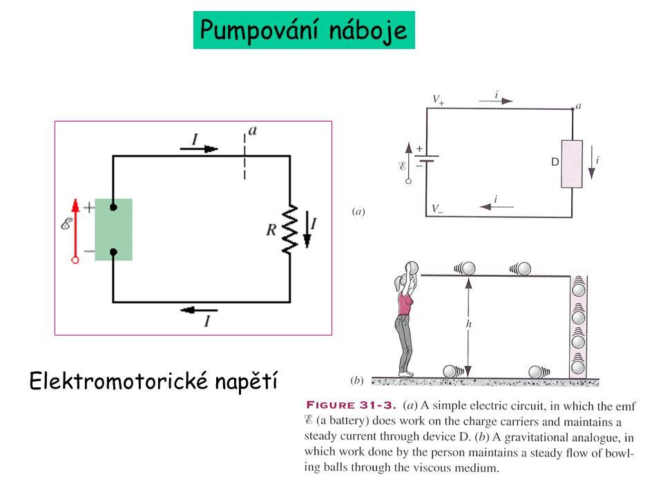 Pumpování náboje Elektromotorické napětí