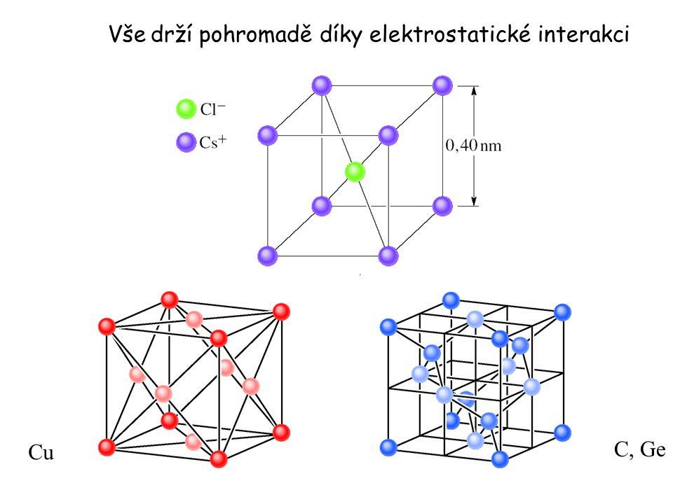 Vše drží pohromadě díky elektrostatické interakci Cu C, Ge