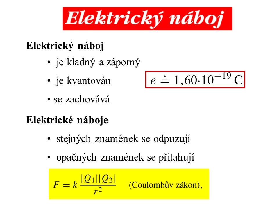 je kladný a záporný je kvantován se zachovává stejných znamének se odpuzují Elektrický náboj Elektrické náboje opačných znamének se přitahují