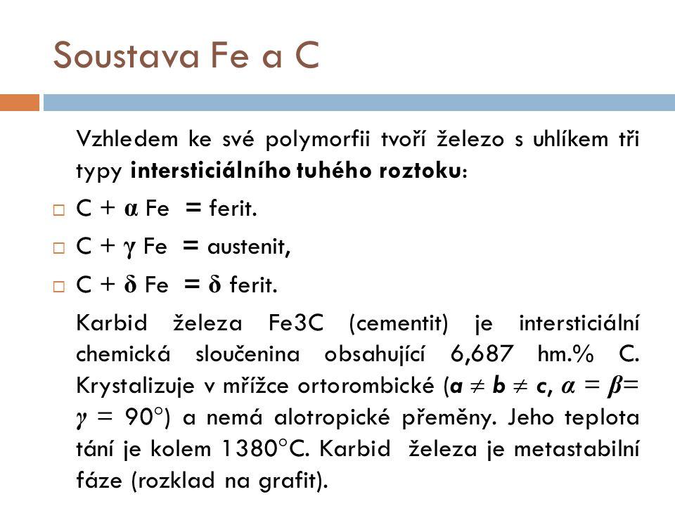 Soustava Fe a C Vzhledem ke své polymorfii tvoří železo s uhlíkem tři typy intersticiálního tuhého roztoku:  C + α Fe = ferit.  C + γ Fe = austenit,