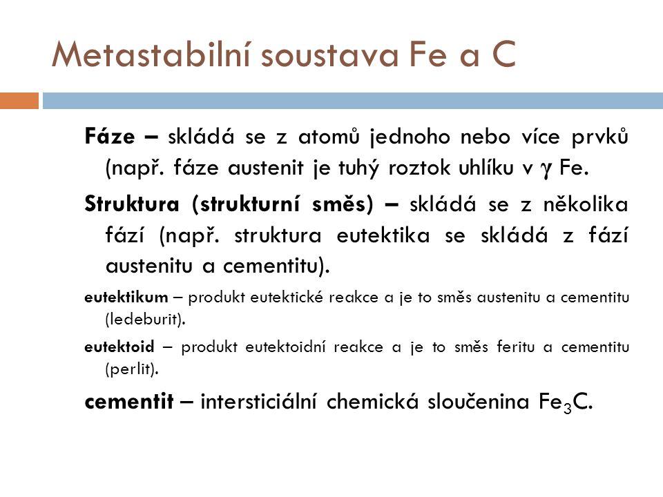 Metastabilní soustava Fe a C Fáze – skládá se z atomů jednoho nebo více prvků (např. fáze austenit je tuhý roztok uhlíku v γ Fe. Struktura (strukturní
