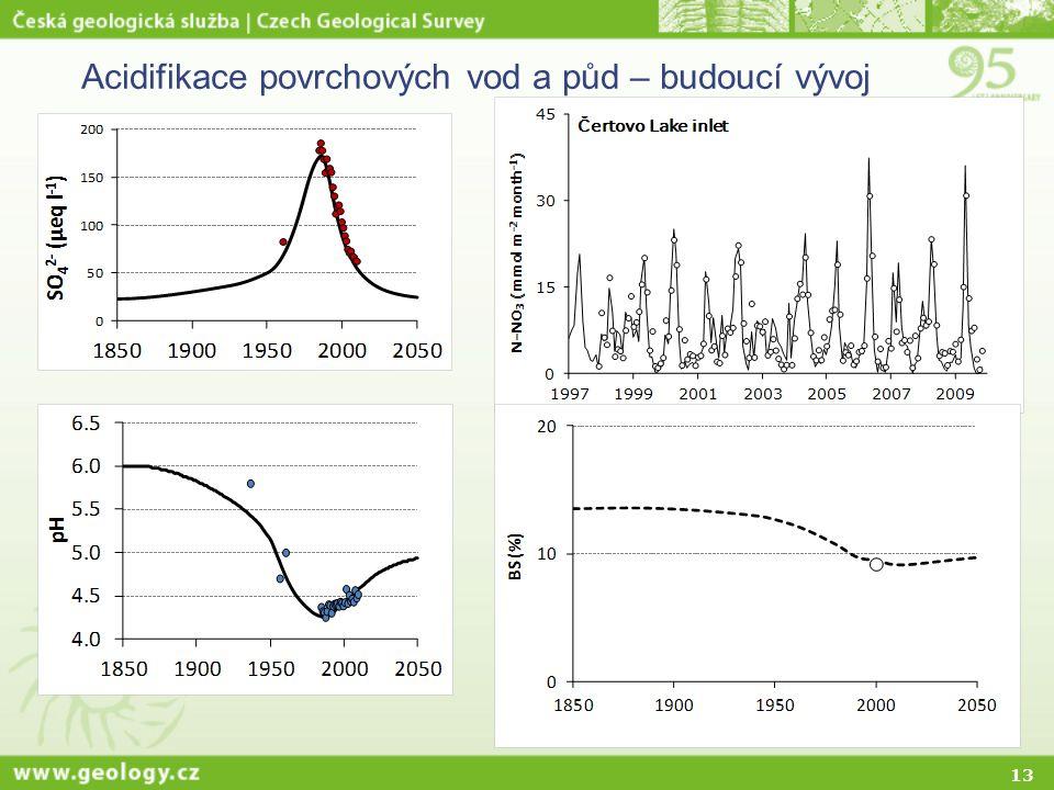 13 Acidifikace povrchových vod a půd – budoucí vývoj