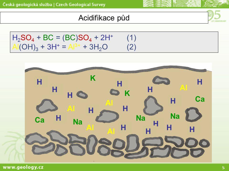 5 Acidifikace půd Ca Mg K K K Ca K K Na Ca Mg K Na H H H H H H H H H H H H H H H Al H 2 SO 4 + BC = (BC)SO 4 + 2H + (1) Al(OH) 3 + 3H + = Al 3+ + 3H 2