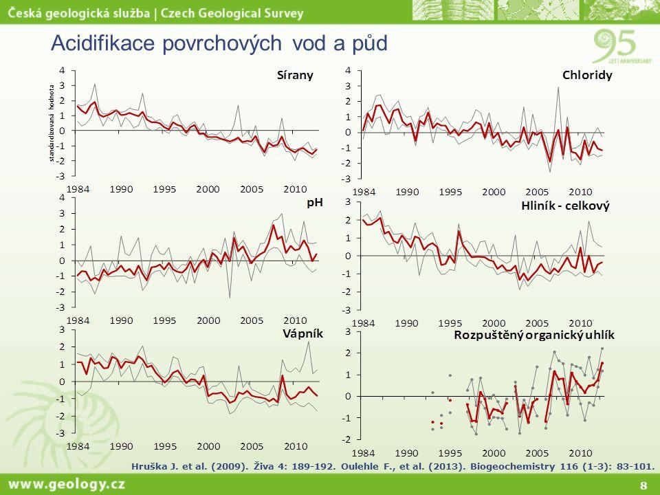 8 Acidifikace povrchových vod a půd Hruška J. et al. (2009). Živa 4: 189-192. Oulehle F., et al. (2013). Biogeochemistry 116 (1-3): 83-101.