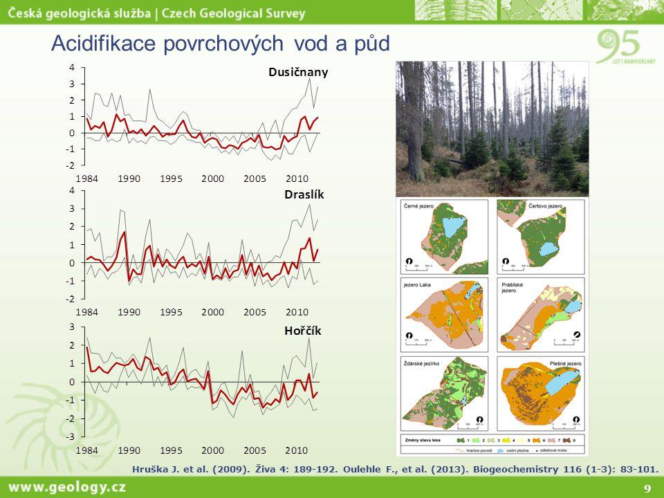 9 Acidifikace povrchových vod a půd Hruška J. et al. (2009). Živa 4: 189-192. Oulehle F., et al. (2013). Biogeochemistry 116 (1-3): 83-101.