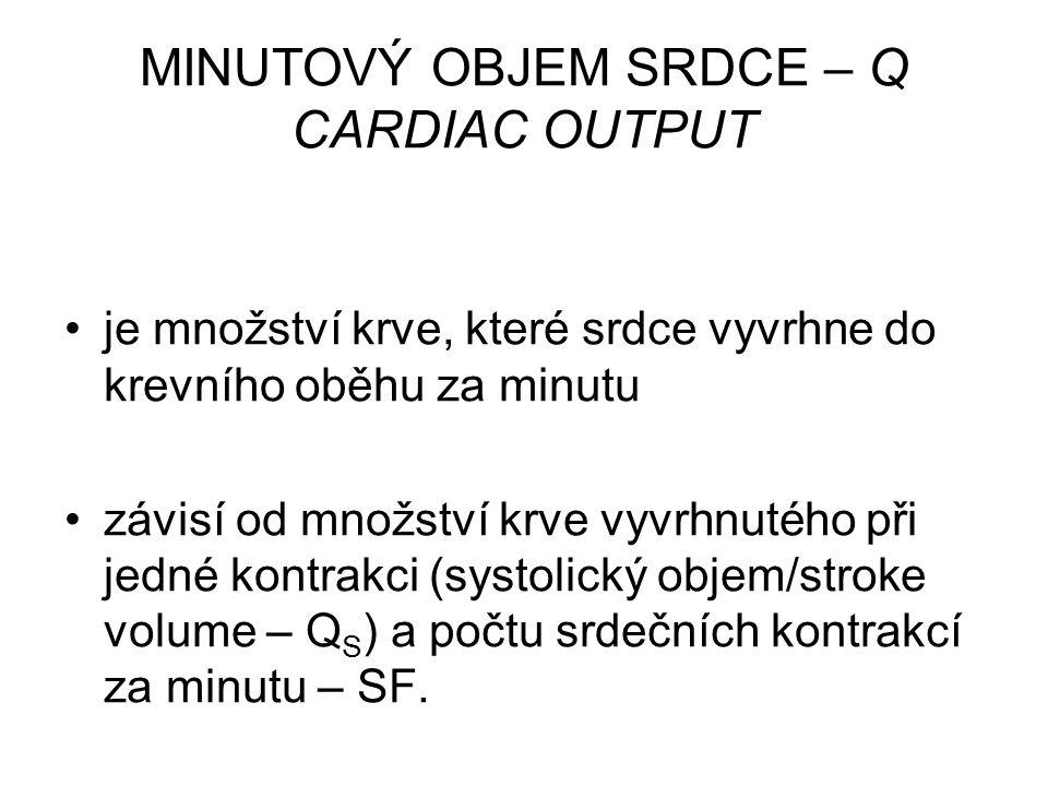 MINUTOVÝ OBJEM SRDCE – Q CARDIAC OUTPUT je množství krve, které srdce vyvrhne do krevního oběhu za minutu závisí od množství krve vyvrhnutého při jedn