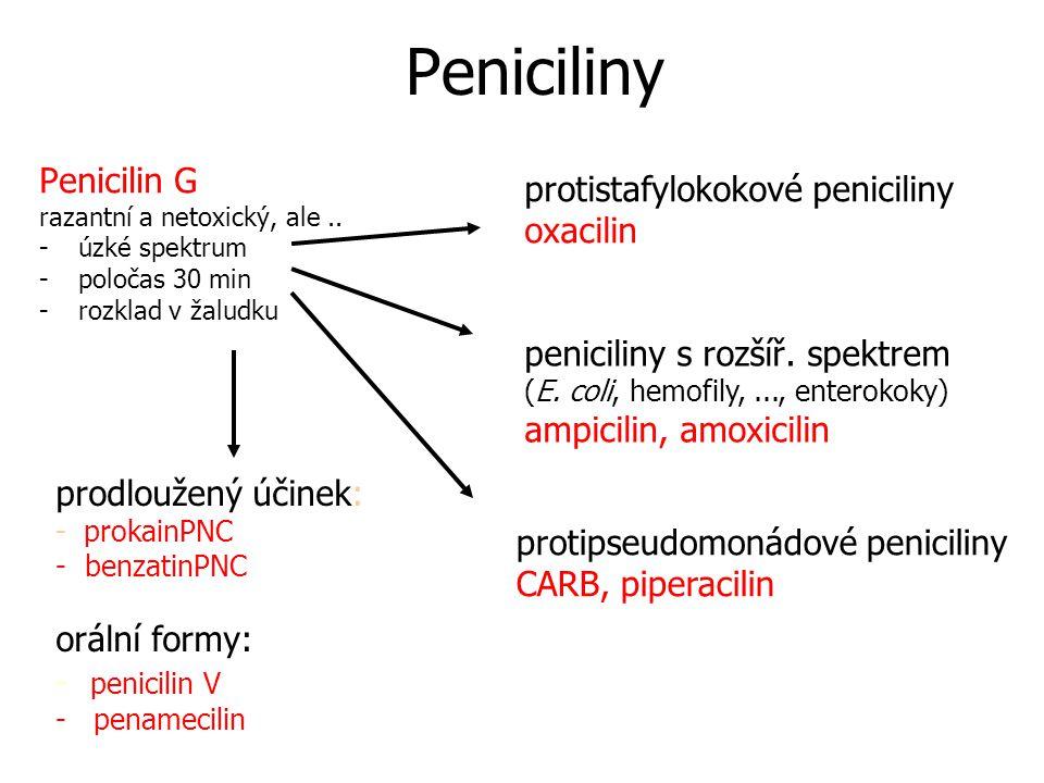 Peniciliny Penicilin G razantní a netoxický, ale.. -úzké spektrum -poločas 30 min -rozklad v žaludku prodloužený účinek: - prokainPNC - benzatinPNC or