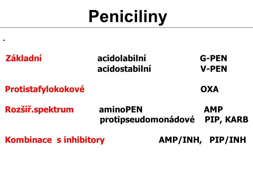 Peniciliny - Základní acidolabilní G-PEN acidostabilní V-PEN Protistafylokokové OXA Rozšíř.spektrum aminoPEN AMP protipseudomonádové PIP, KARB Kombina