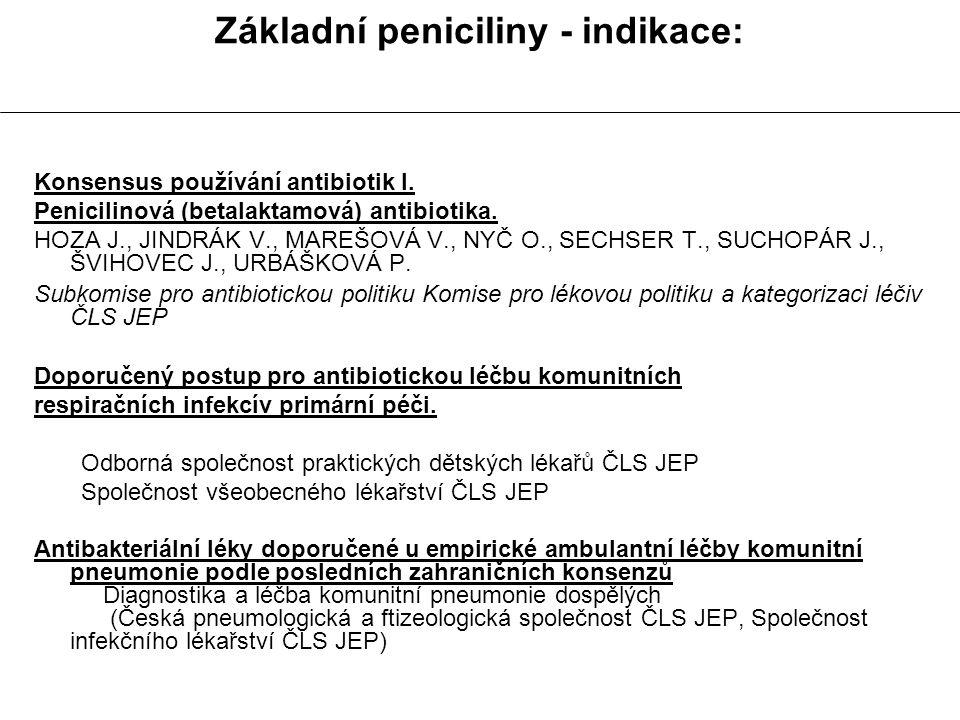 Konsensus používání antibiotik I. Penicilinová (betalaktamová) antibiotika. HOZA J., JINDRÁK V., MAREŠOVÁ V., NYČ O., SECHSER T., SUCHOPÁR J., ŠVIHOVE