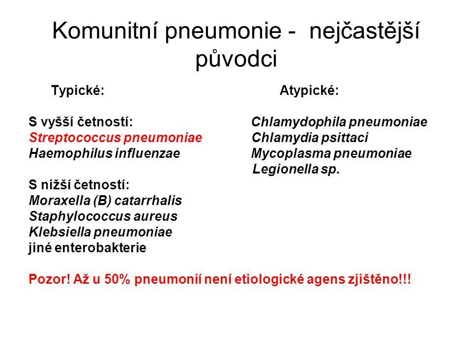 Komunitní pneumonie - nejčastější původci Typické: Atypické: S vyšší četností: Chlamydophila pneumoniae Streptococcus pneumoniae Chlamydia psittaci Ha