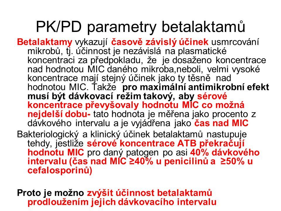 BAKTERIÁLNÍ AGENS Streptococcus pyogenes Streptocococcus pneumoniae Haemophilus influenzae Moraxella catarrhalis Staphylococcus aureus ---------------------------------------------------------- Mycoplasma pneumoniae Chlamydia pneumoniae Legionella pneumophila