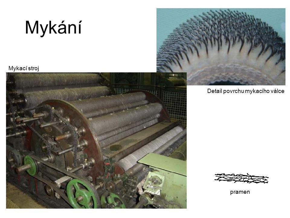 Mykání Detail povrchu mykacího válce Mykací stroj pramen