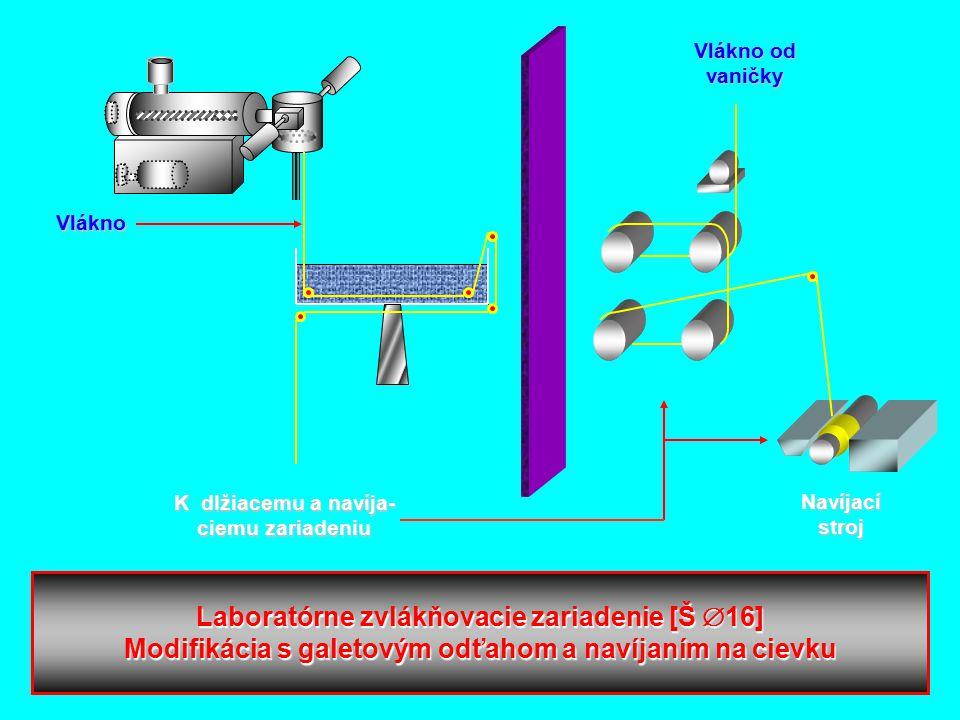 Laboratórne zvlákňovacie zariadenie [Š  16] Modifikácia s galetovým odťahom a navíjaním na cievku Vlákno Vlákno od vaničky Navíjací stroj K dlžiacemu a navíja- ciemu zariadeniu