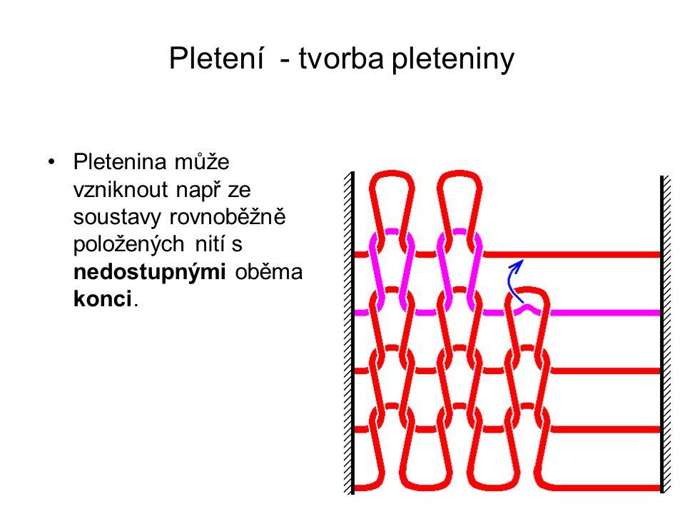 Pletení - tvorba pleteniny Pletenina může vzniknout např ze soustavy rovnoběžně položených nití s nedostupnými oběma konci.