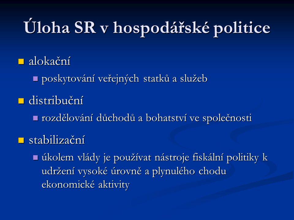 Úloha SR v hospodářské politice alokační alokační poskytování veřejných statků a služeb poskytování veřejných statků a služeb distribuční distribuční