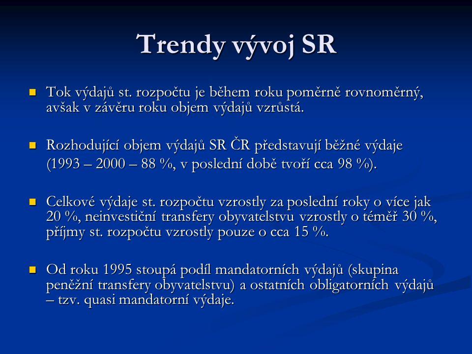 Trendy vývoj SR Tok výdajů st.