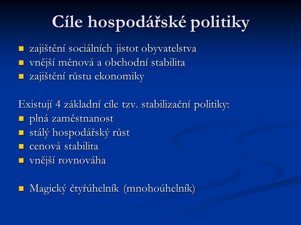 Cíle hospodářské politiky zajištění sociálních jistot obyvatelstva zajištění sociálních jistot obyvatelstva vnější měnová a obchodní stabilita vnější