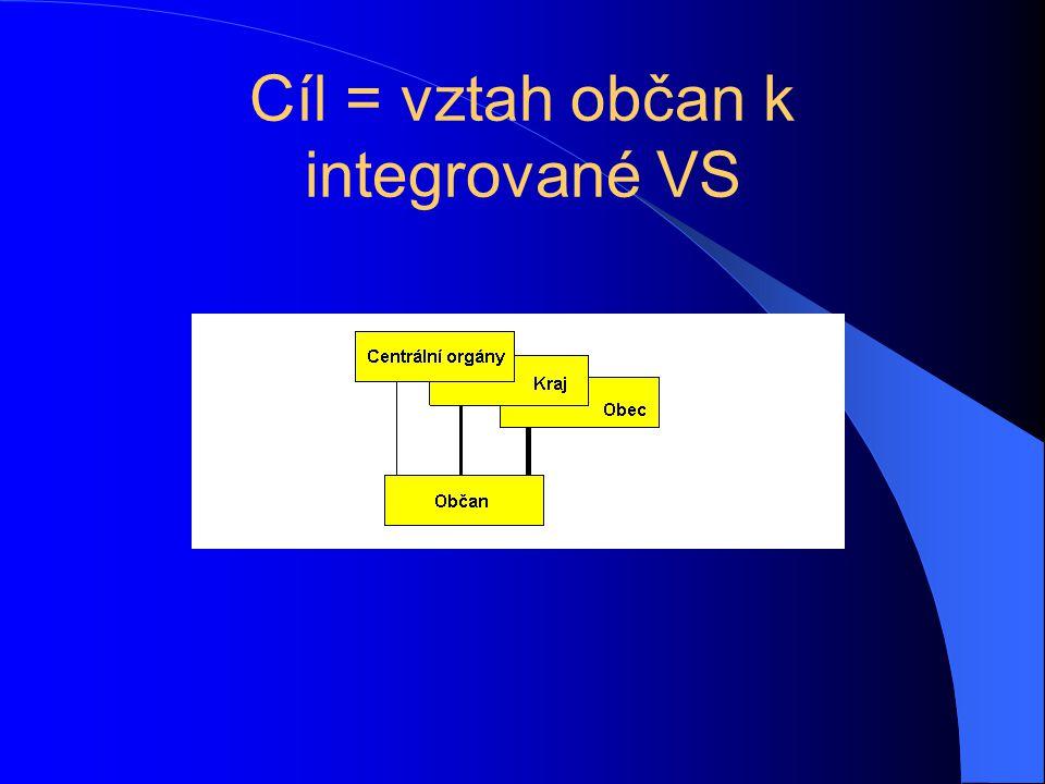 Cíl = vztah občan k integrované VS