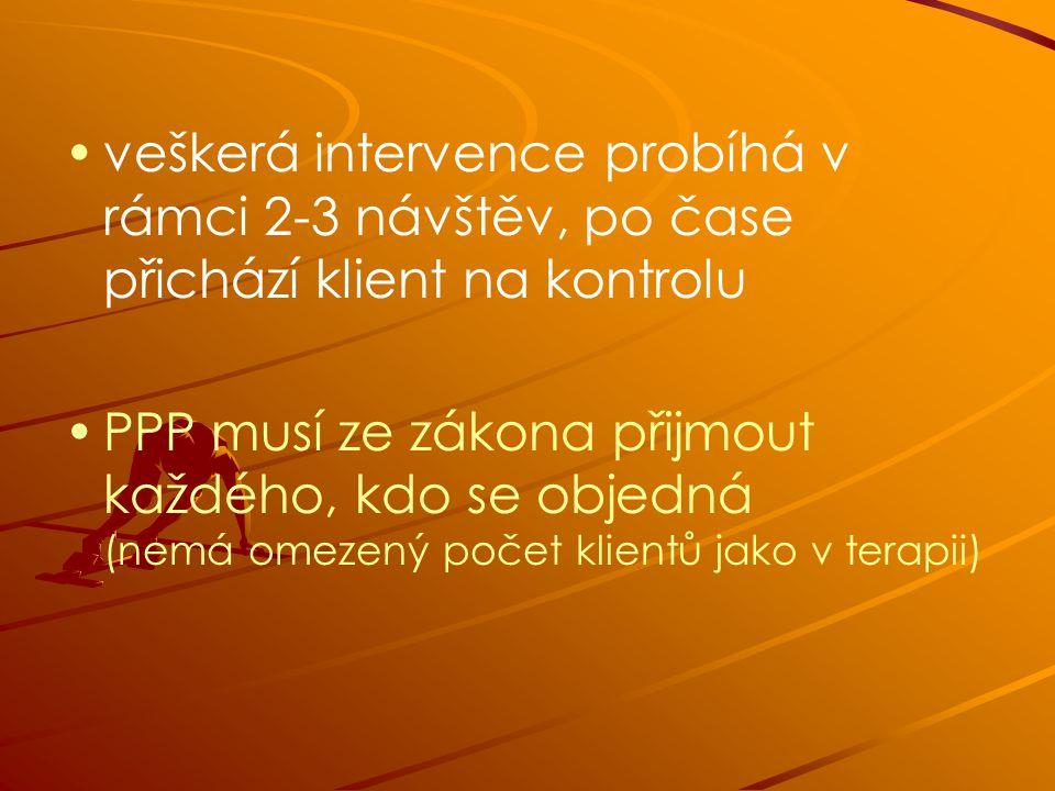 veškerá intervence probíhá v rámci 2-3 návštěv, po čase přichází klient na kontrolu PPP musí ze zákona přijmout každého, kdo se objedná (nemá omezený počet klientů jako v terapii)