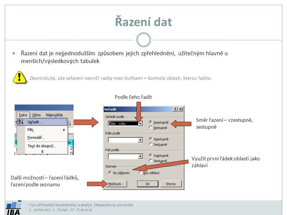 Vytvořil Institut biostatistiky a analýz, Masarykova univerzita J. Jarkovský, L. Dušek, M. Cvanová Řazení dat Řazení dat je nejjednodušším způsobem je