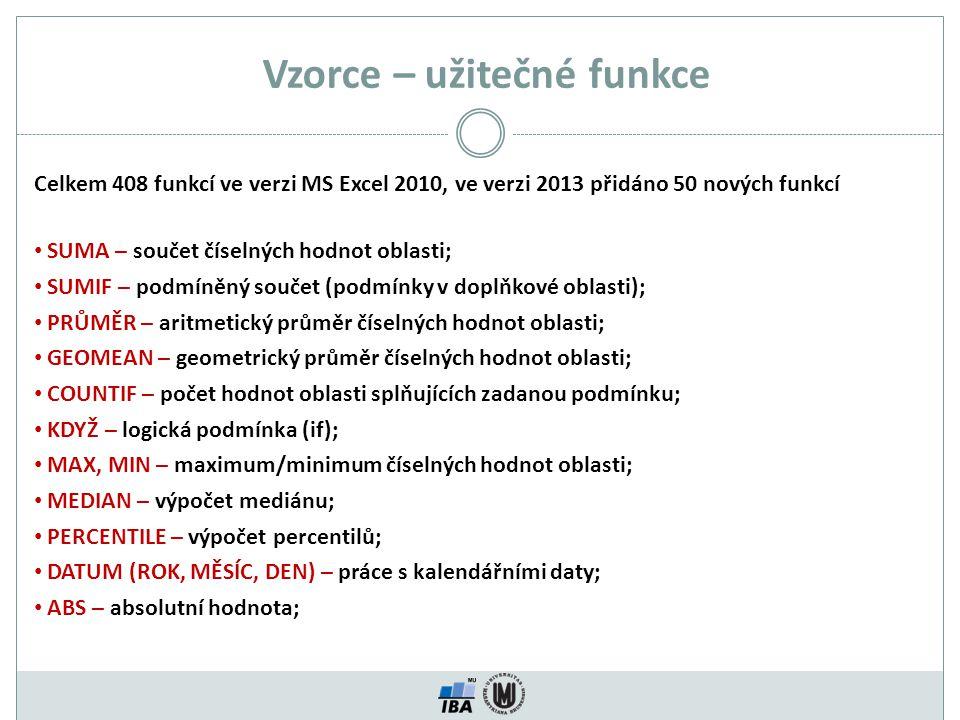 Vzorce – užitečné funkce Celkem 408 funkcí ve verzi MS Excel 2010, ve verzi 2013 přidáno 50 nových funkcí SUMA – součet číselných hodnot oblasti; SUMI