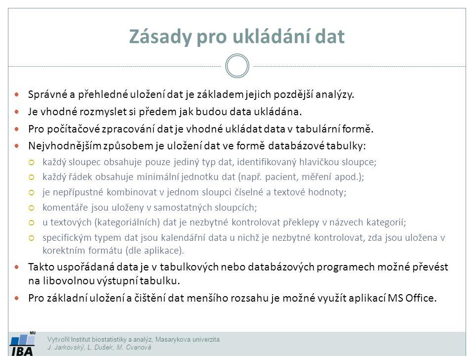 Vytvořil Institut biostatistiky a analýz, Masarykova univerzita J. Jarkovský, L. Dušek, M. Cvanová Správné a přehledné uložení dat je základem jejich