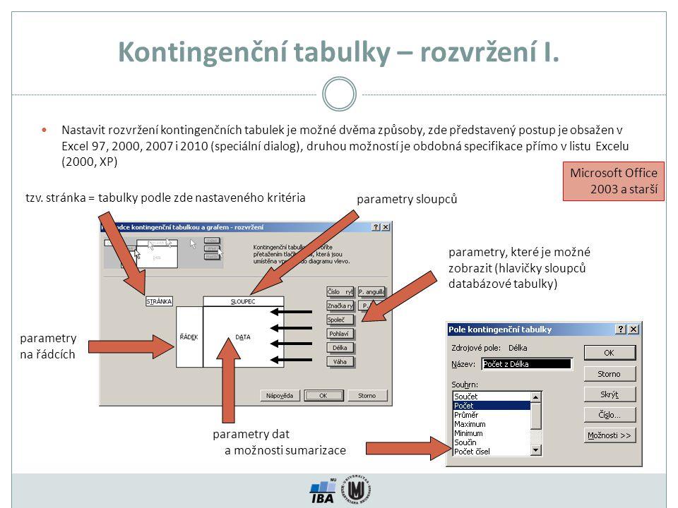 Kontingenční tabulky – rozvržení I. Nastavit rozvržení kontingenčních tabulek je možné dvěma způsoby, zde představený postup je obsažen v Excel 97, 20