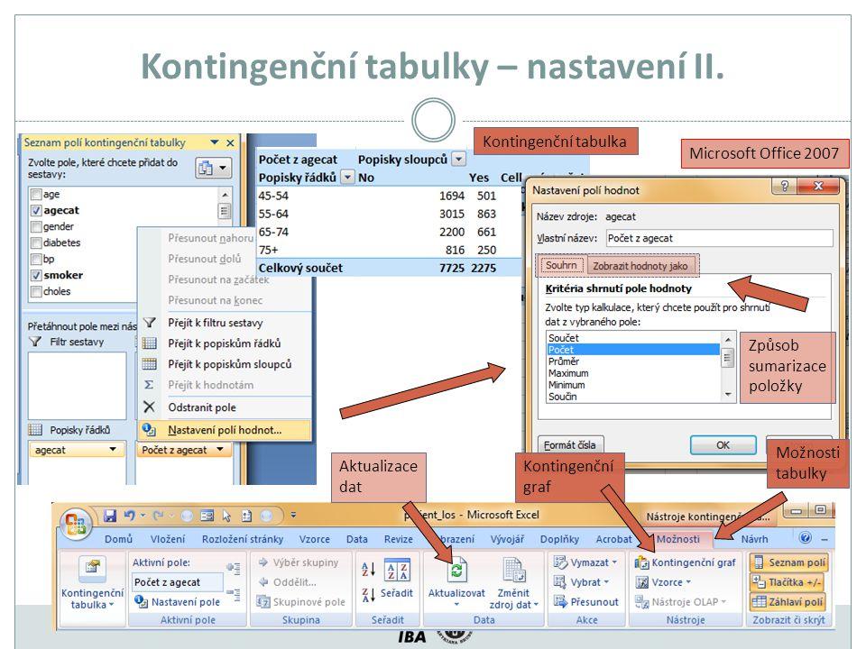 Kontingenční tabulky – nastavení II. Microsoft Office 2007 Aktualizace dat Kontingenční tabulka Způsob sumarizace položky Možnosti tabulky Kontingenčn