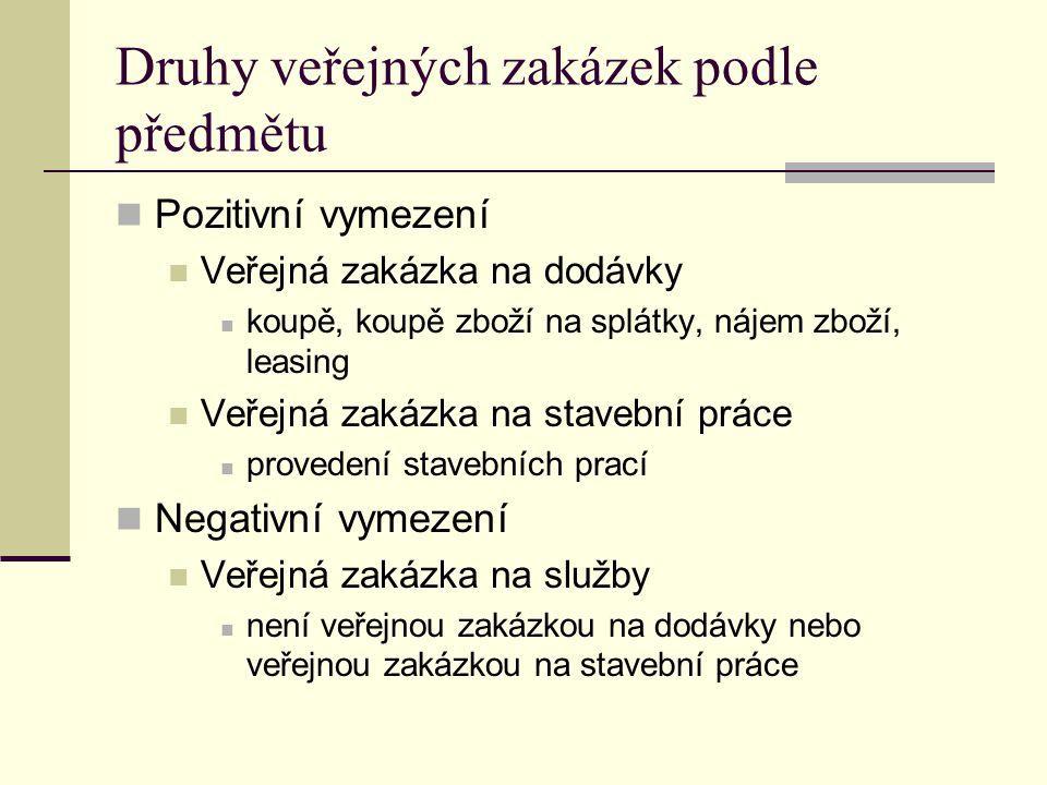 Druhy veřejných zakázek podle předmětu Pozitivní vymezení Veřejná zakázka na dodávky koupě, koupě zboží na splátky, nájem zboží, leasing Veřejná zakáz