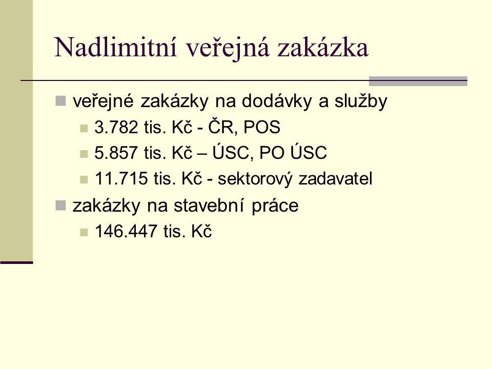 Nadlimitní veřejná zakázka veřejné zakázky na dodávky a služby 3.782 tis. Kč - ČR, POS 5.857 tis. Kč – ÚSC, PO ÚSC 11.715 tis. Kč - sektorový zadavate