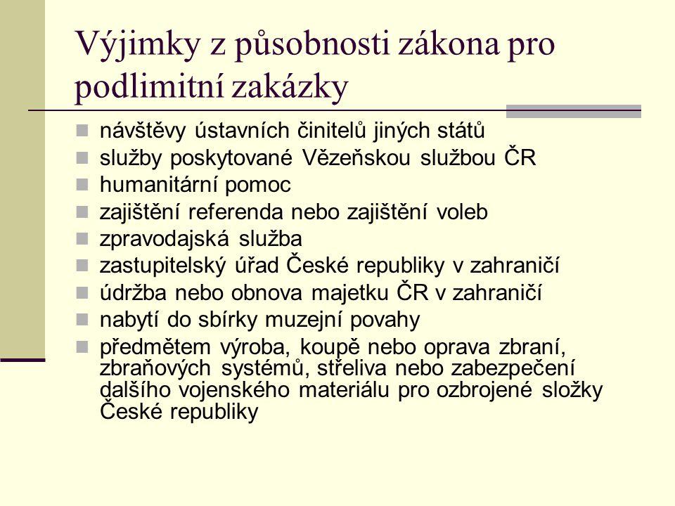 Výjimky z působnosti zákona pro podlimitní zakázky návštěvy ústavních činitelů jiných států služby poskytované Vězeňskou službou ČR humanitární pomoc
