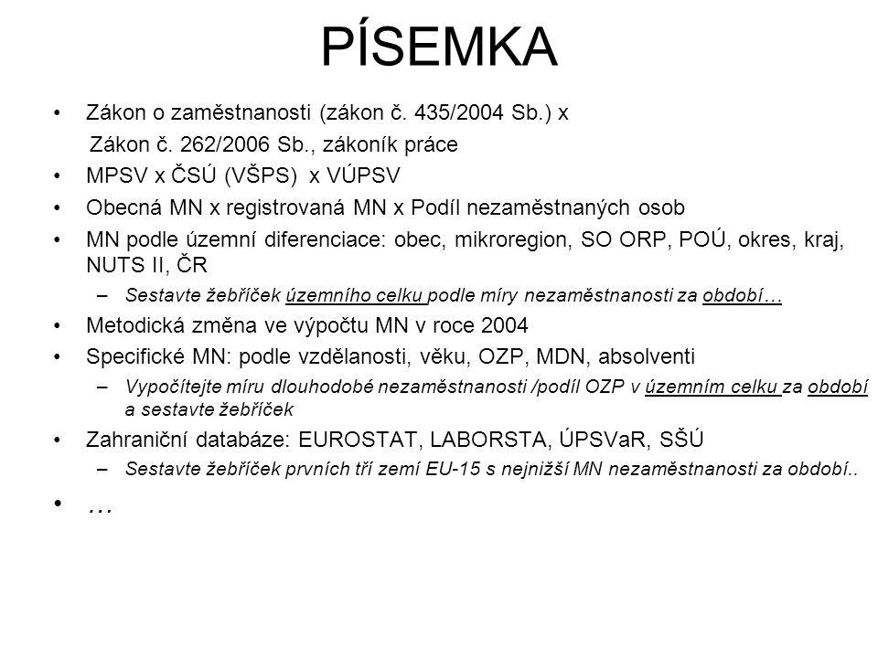 PÍSEMKA Zákon o zaměstnanosti (zákon č. 435/2004 Sb.) x Zákon č.