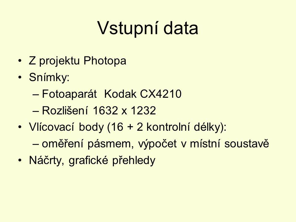 Vstupní data Z projektu Photopa Snímky: –Fotoaparát Kodak CX4210 –Rozlišení 1632 x 1232 Vlícovací body (16 + 2 kontrolní délky): –oměření pásmem, výpo