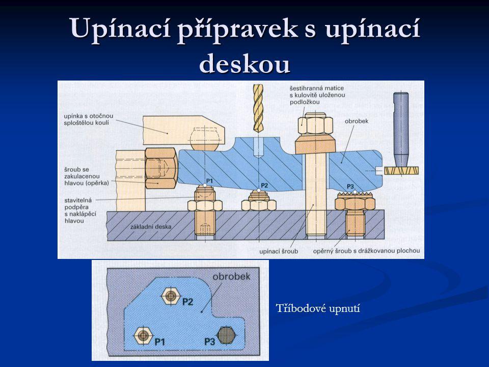 Mechanické upínací prvky Upínání pomocí úpinky