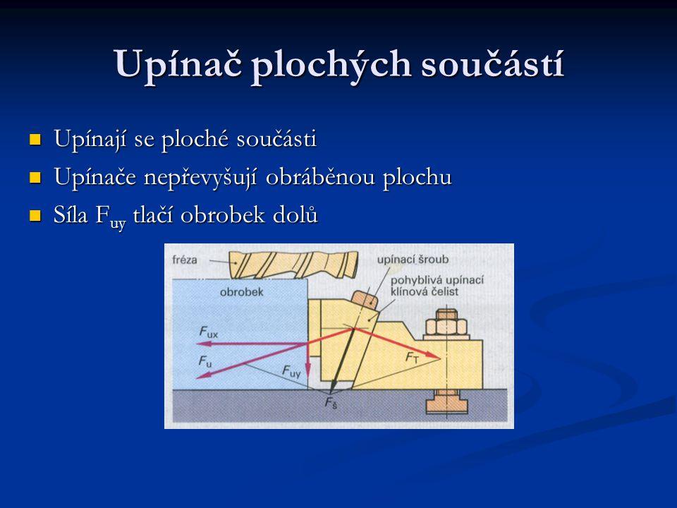 Upínač plochých součástí Upínají se ploché součásti Upínače nepřevyšují obráběnou plochu Síla F uy tlačí obrobek dolů