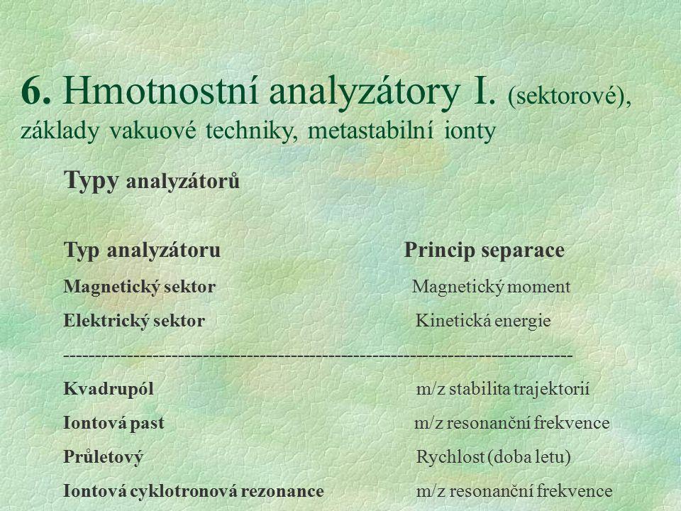 6.Hmotnostní analyzátory I.