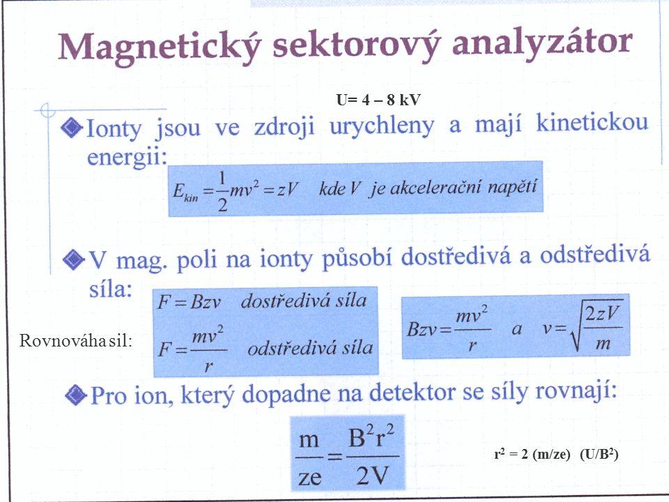 Rovnováha sil: r 2 = 2 (m/ze) (U/B 2 ) U= 4 – 8 kV