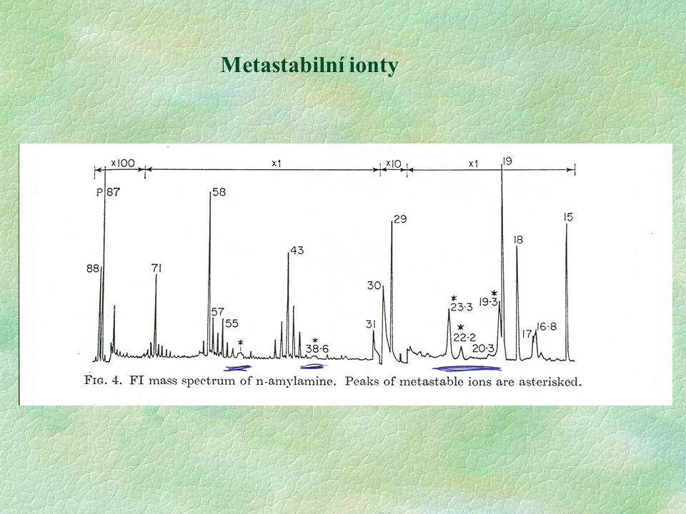 Metastabilní ionty